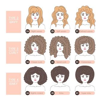 Handgezeichnete lockige haartypen mit frauen