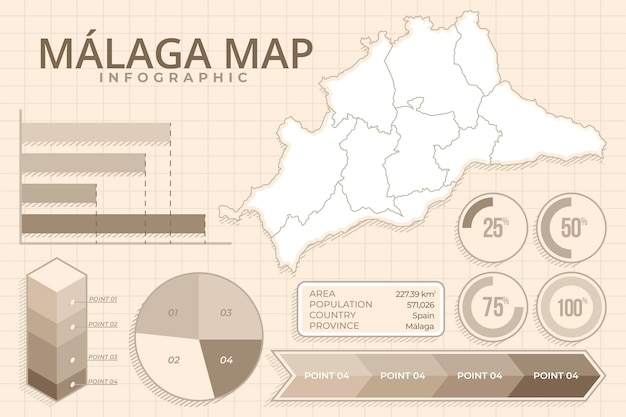 Handgezeichnete malaga-karte