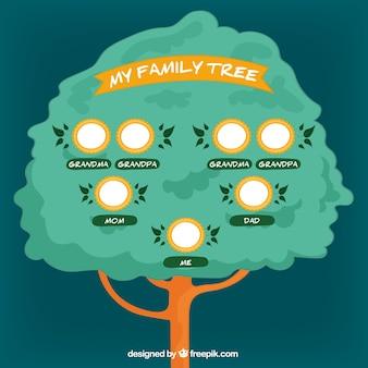 Handgezeichnete stammbaum