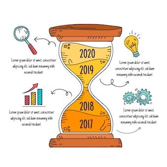 Handgezeichnete timeline infografik