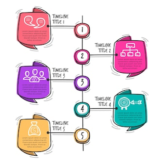 Handgezeichnete timeline infographik
