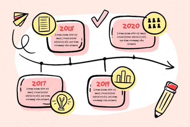 Handgezeichnete timeline infographik Premium Vektoren