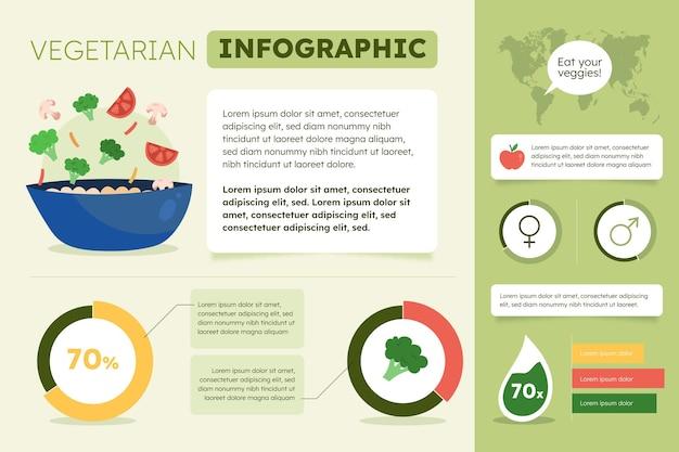 Handgezeichnete vegetarische infografik-vorlage