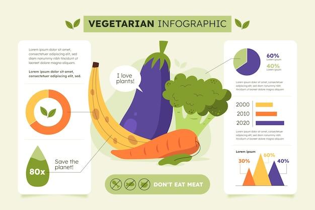 Handgezeichnete vegetarische infografik