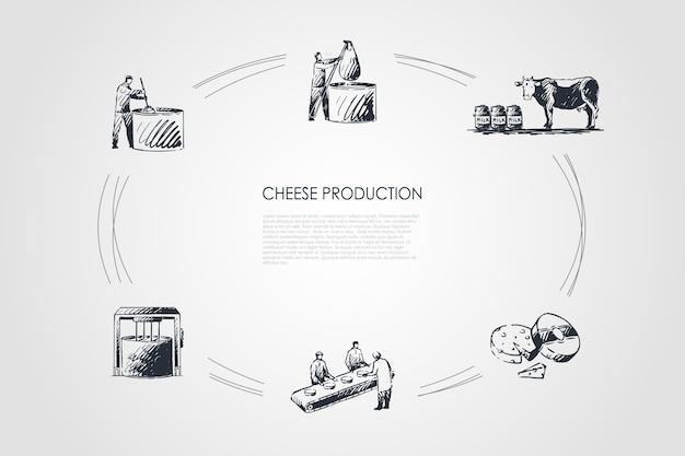 Handgezeichneter cicle der käseproduktion