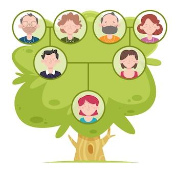 Handgezeichneter familiengenerationsbaum
