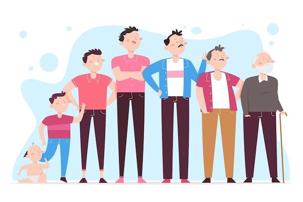 Handgezeichneter lebenszyklus des menschen illustriert