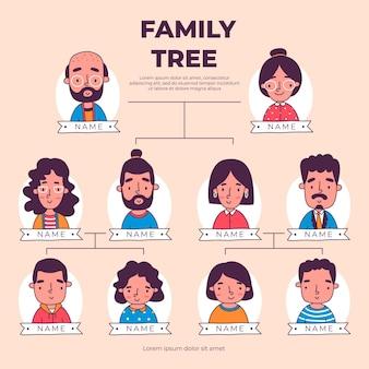 Handgezeichneter stammbaum illustriert