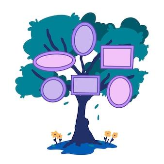 Handgezeichneter stammbaum