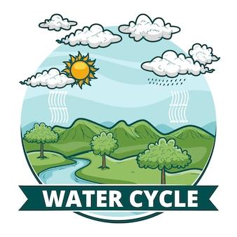 Handgezeichneter wasserkreislauf