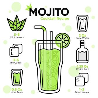 Handgezeichnetes design des mojito-cocktailrezepts