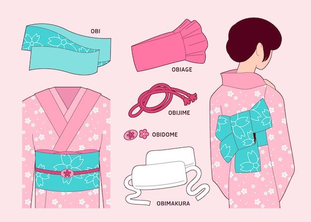 Handgezeichnetes obi-band-elementset
