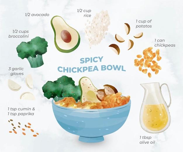 Handgezeichnetes rezept für eine vegetarische kichererbsenschale