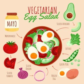 Handgezeichnetes rezept für vegetarischen eiersalat