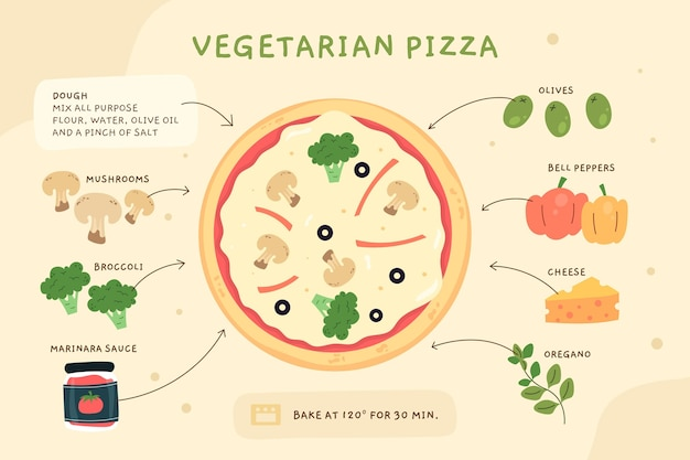 Handgezeichnetes vegetarisches pizzarezept