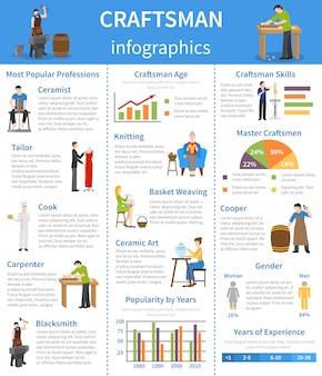 Handwerker wohnung infografiken