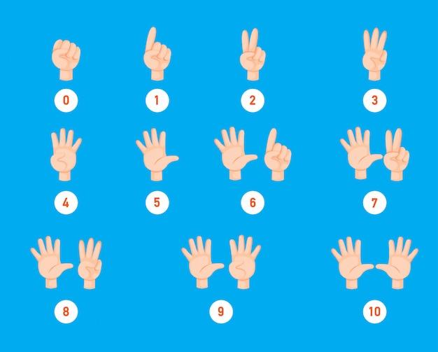 Handzählung. finger und nummer