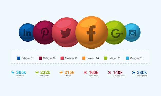 Haupt social media-vektor infographic