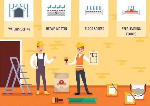 Haus-boden-reparatur und nivellieren des vektor-konzeptes