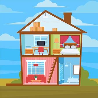 Haus im querschnittskonzept