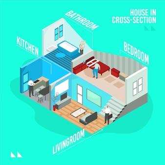 Hausgestaltung im querschnitt