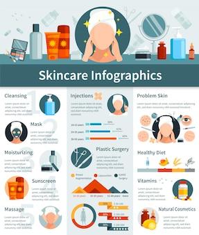 Hautpflege-infografiken flach mit feuchtigkeitsspendender, reinigender sonnenschutz-kosmetik