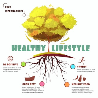 Herbstbaum mit der wurzel infographics, die gesunden lebensstil mit gutem rest des gesunden lebensmittels des sports darstellt und seien flache karikatur-vektorillustration der positiven teile