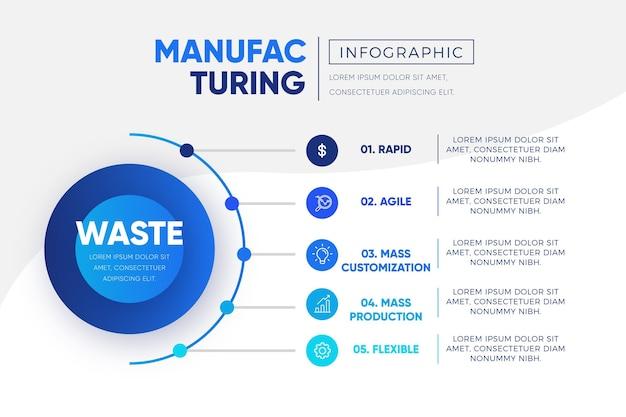 Herstellung infografik vorlage