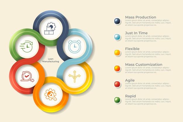 Herstellung infografik