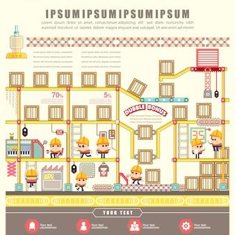 Herstellung von roboterbedienern auf fabrikflachstyler, roboterfabrikinformationsgrafiken, illustration