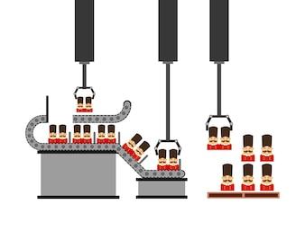 Herstellung von Spielzeug
