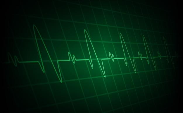 Herz schlägt kardiogrammhintergrund