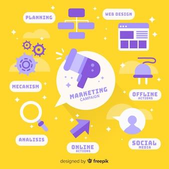 Hintergrund der marketingkampagne