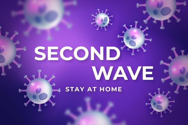 Hintergrund der zweiten welle von coronavirus