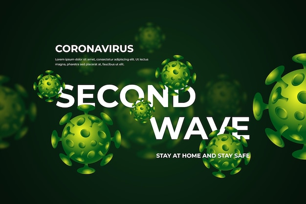Hintergrund des konzepts der zweiten welle des grünen coronavirus