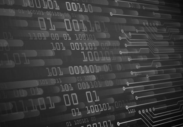 Hintergrund des konzepts für die zukunft der cyber-schaltung