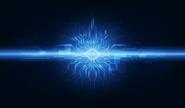 Hintergrundvorlage des abstrakten betriebssystems der digitalen technologie