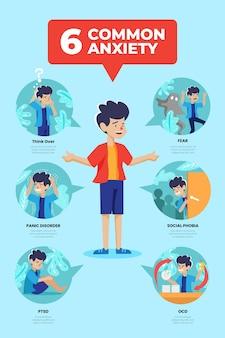 Hinweis für angst infografik