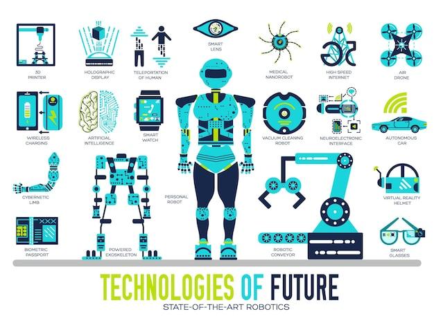 Hochwertiges design-set für die zukünftige flache kollektion
