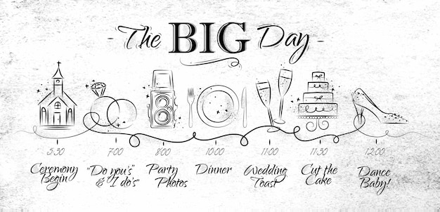 Hochzeitszeitplan-menü