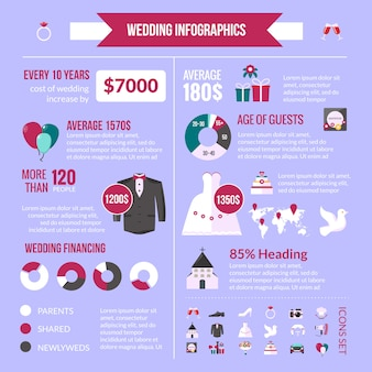 Hochzeitszeremonie Kosten Infographik Statistik Banner