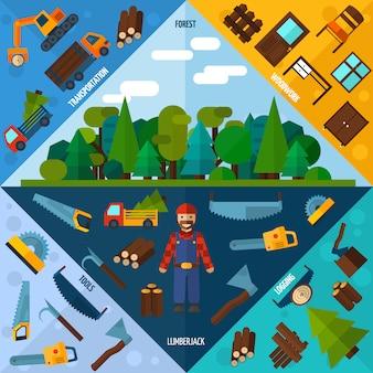 Holzverarbeitende industrie-ecken