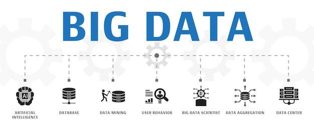 Horizontale big-data-banner-konzeptvorlage mit einfachen symbolen. enthält symbole wie künstliche intelligenz, datenbank, data mining und mehr