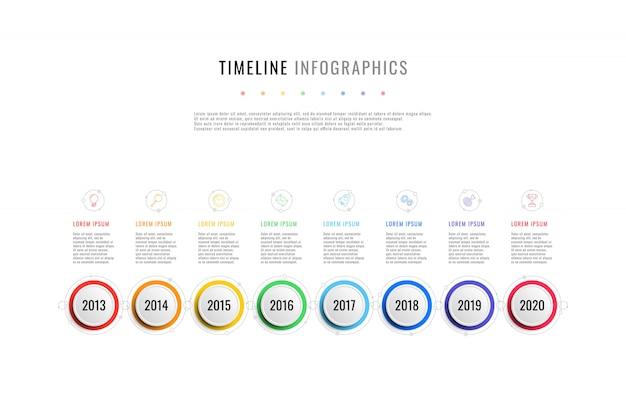 Horizontale business-timeline mit 8 runden elementen, jahresangabe und textfelder auf weißem hintergrund