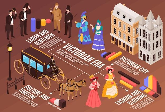 Horizontale illustration der infografiken der viktorianischen ära von damen und herren, die kleidung des 18. und 19. jahrhunderts an alten stadtgebäuden tragen