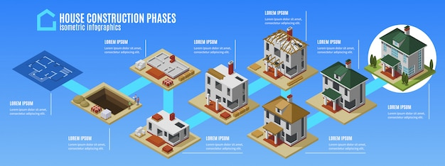 Horizontale infografiken der hausbauphasen vom projekt bis zur isometrischen vektorillustration des fertigen gebäudes