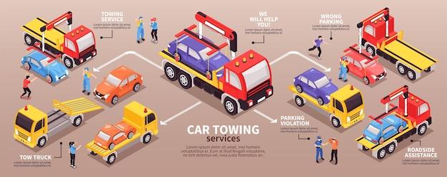 Horizontale infografiken des isometrischen abschleppwagens mit illustration des lastwagens, der leute und pfeile mit text lädt
