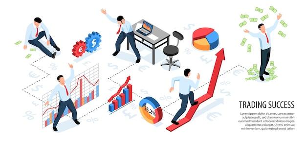 Horizontale infografiken des isometrischen börsenhandels mit zusammensetzung von zeichensymbolen und personen mit textillustration