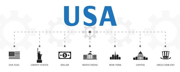 Horizontale usa-banner-konzeptvorlage mit einfachen symbolen. enthält symbole wie usa-flagge, freiheitsstatue, dollar und mehr
