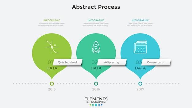Horizontale zeitleiste mit 3 runden zeigerähnlichen elementen. konzept von drei meilensteinen der unternehmensentwicklungsgeschichte. abstrakte infografik-design-vorlage. moderne vektorillustration für die präsentation